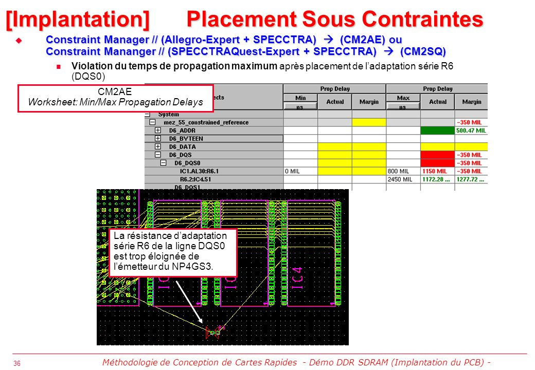 [Implantation] Placement Sous Contraintes